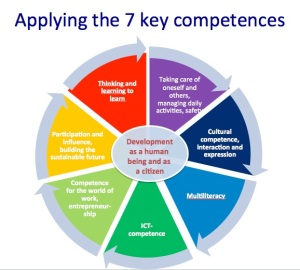 Finnish Curriculum Reform Key Competences
